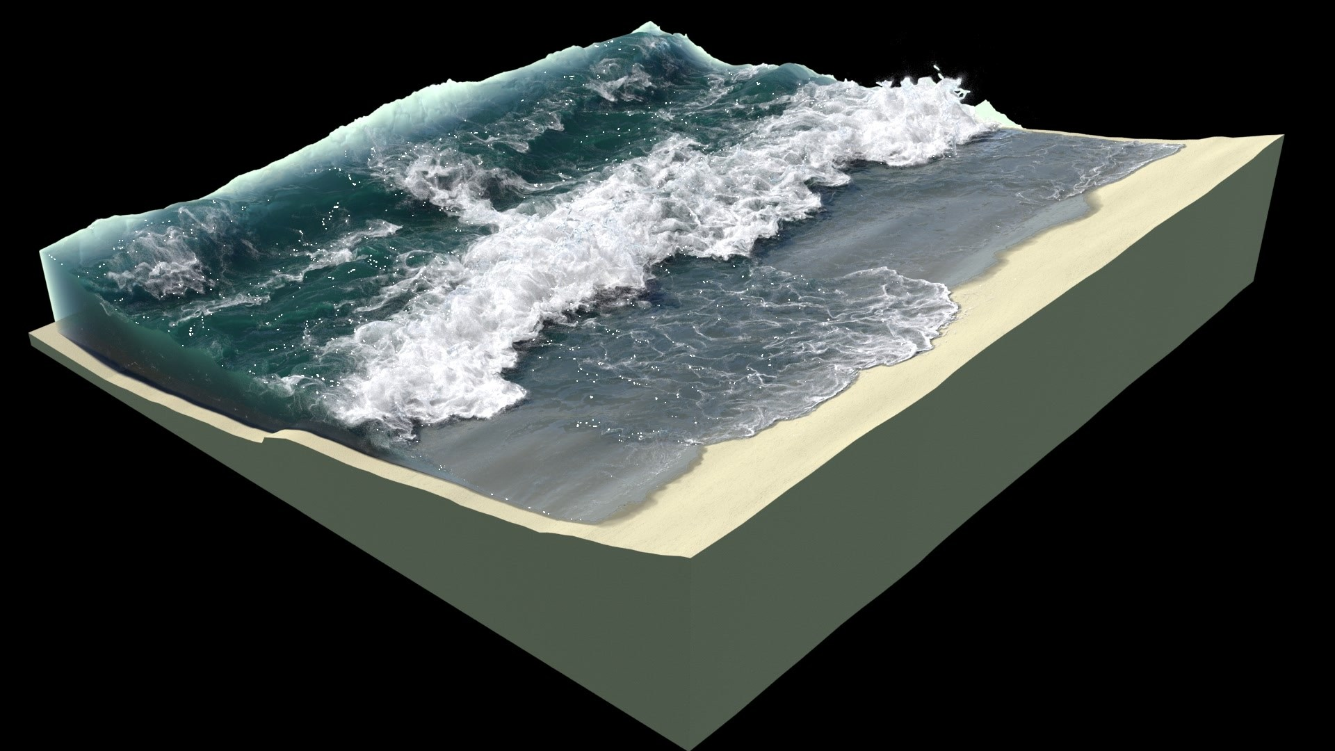 Shore Break VFX Test – Ocean Waves
